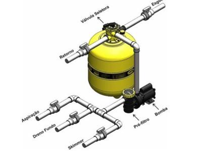 Máy lọc hồ bơi chất lượng giải pháp hoàn hảo cho chất lượng nước