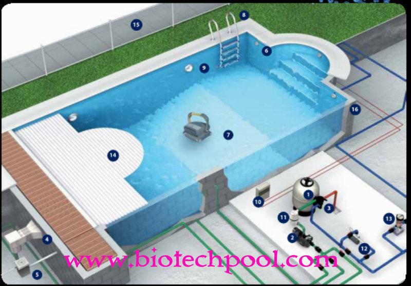 HỒ BƠI SẠCH VỚI SẢN PHẨM TỐT, máy bơm nước astral, cột lọc cát astral, vệ sinh thiết bị hồ bơi, xử lý nước hồ bơi, thiết kế hồ bơi, xây dựng hồ bơi, máy lọc hồ ơi, thi công hồ bơi