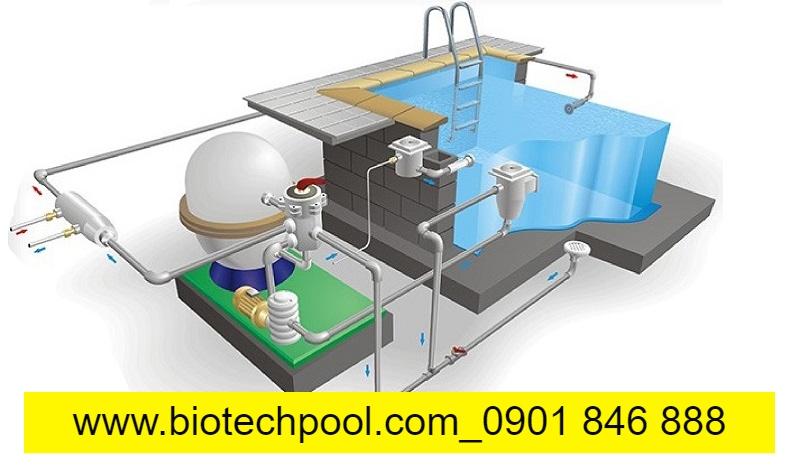 NHẬN LẮP ĐẶT HỆ THỐNG THIẾT BỊ HỒ BƠI, thiết bị hồ bơi, thiết bị lọc nước hồ bơi, lọc nước tuần hoàn, thiết bị hồ bơi, thiết bị bể bơi